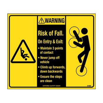 Risk Of Fall
